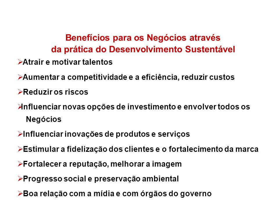 Benefícios para os Negócios através