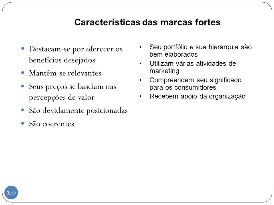 Características das marcas fortes