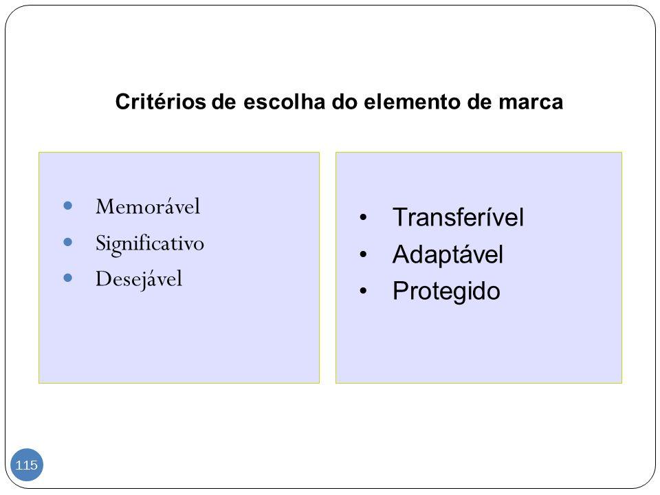 Critérios de escolha do elemento de marca