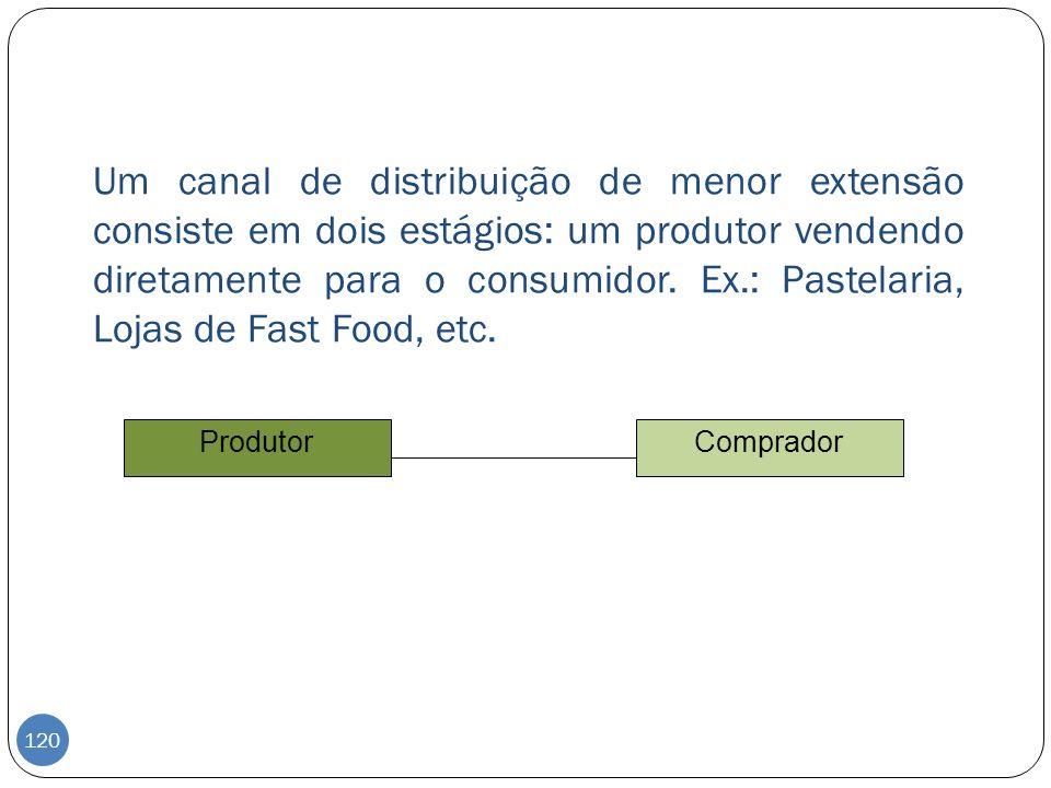 Um canal de distribuição de menor extensão consiste em dois estágios: um produtor vendendo diretamente para o consumidor. Ex.: Pastelaria, Lojas de Fast Food, etc.
