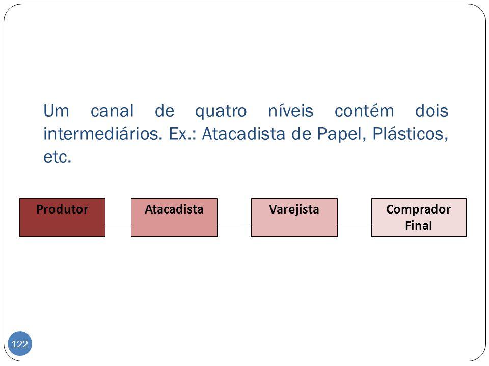 Um canal de quatro níveis contém dois intermediários. Ex