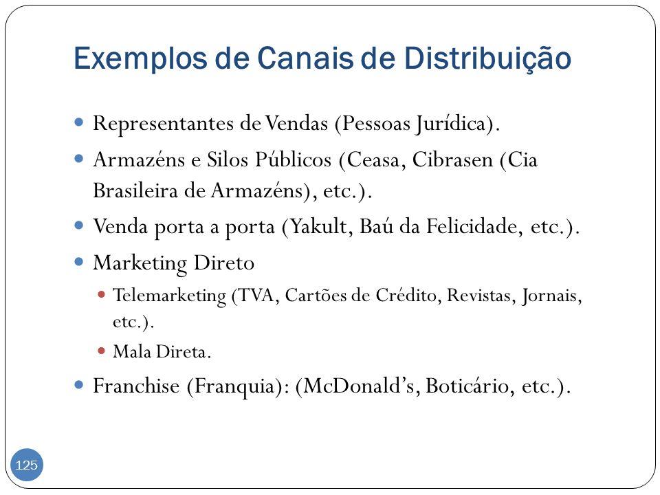 Exemplos de Canais de Distribuição