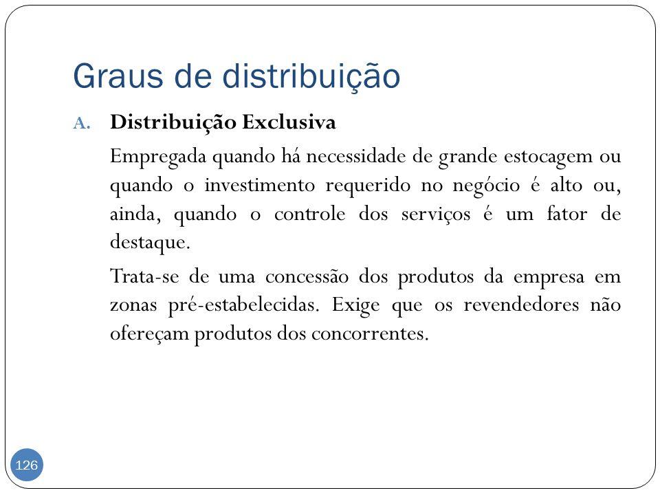 Graus de distribuição Distribuição Exclusiva
