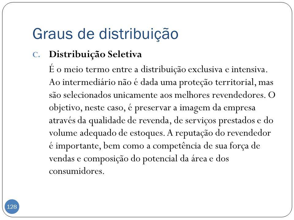 Graus de distribuição Distribuição Seletiva
