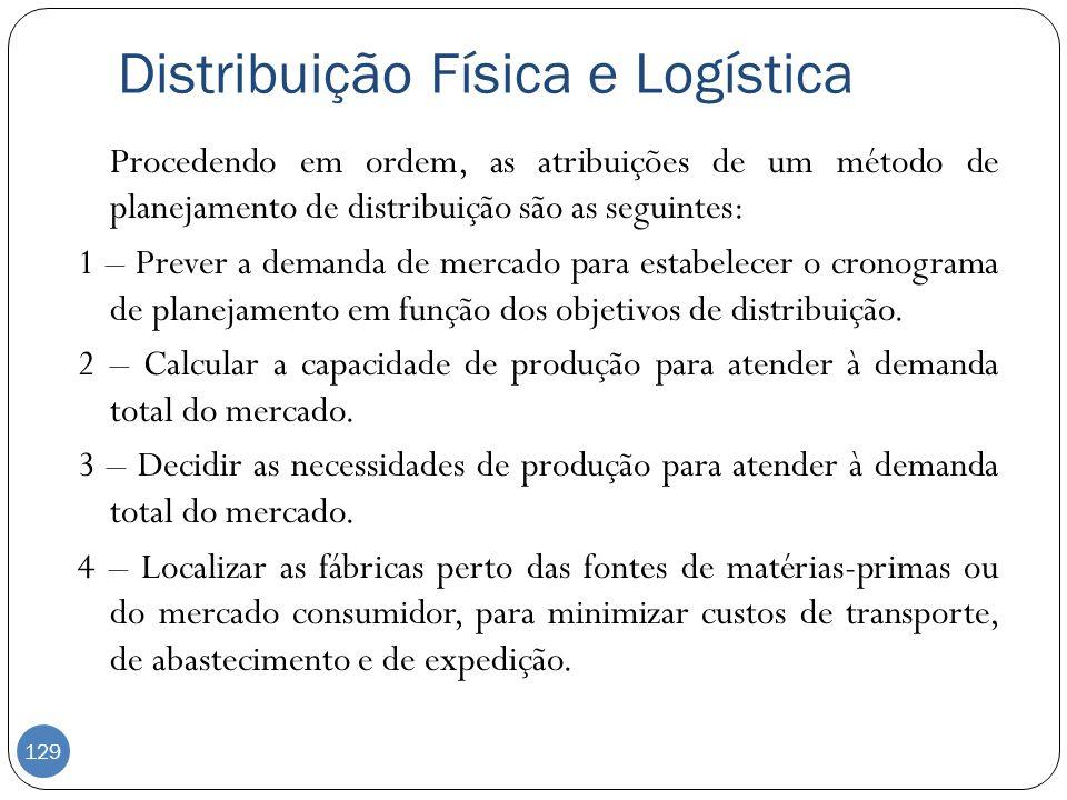 Distribuição Física e Logística