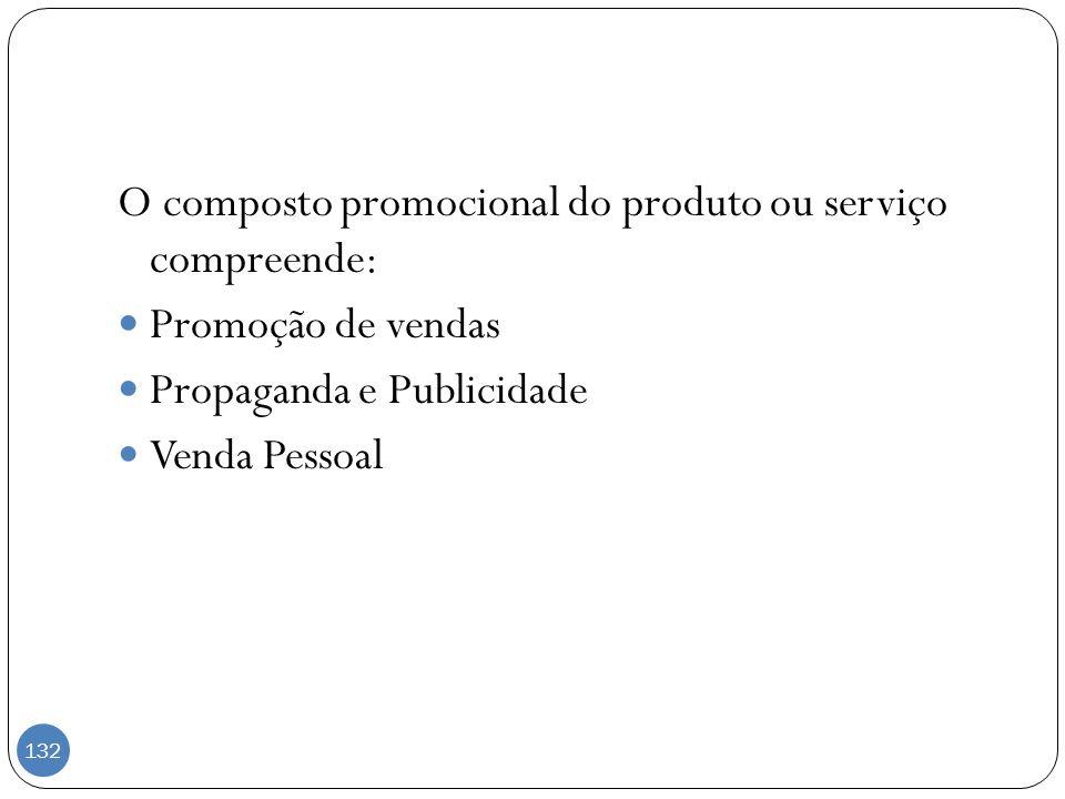 O composto promocional do produto ou serviço compreende: