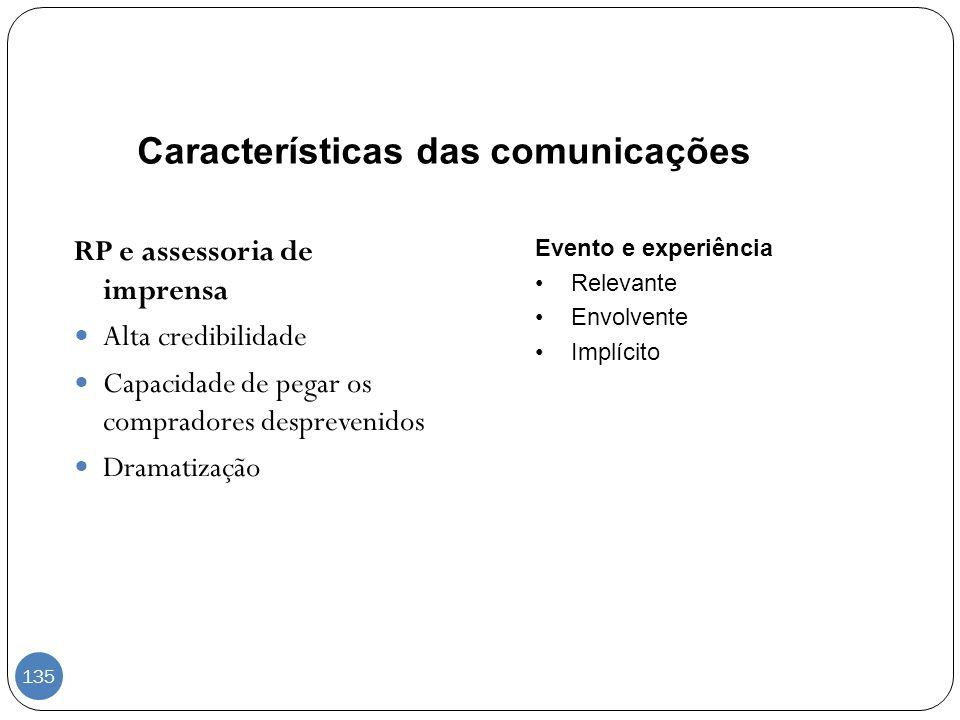 Características das comunicações