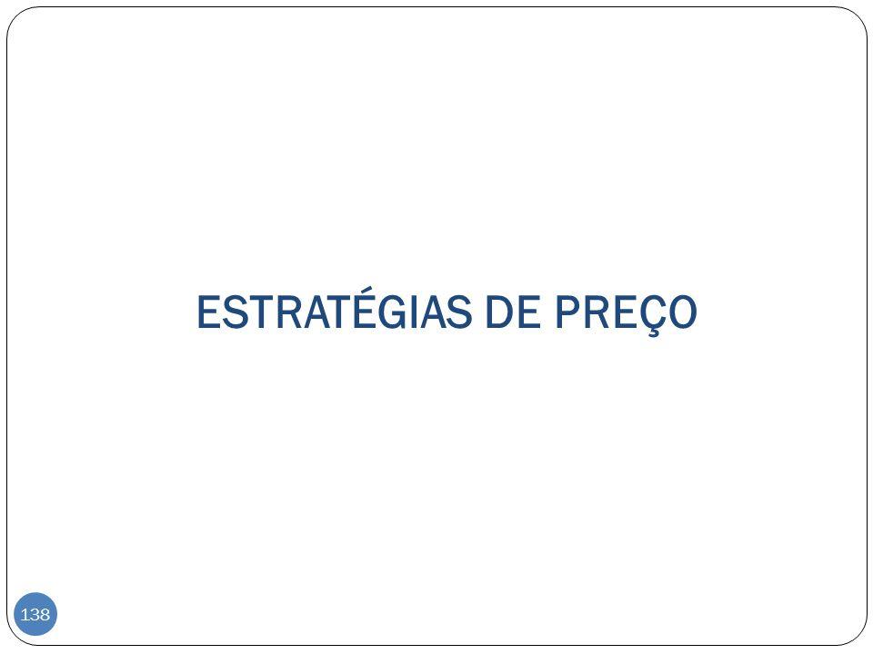 ESTRATÉGIAS DE PREÇO