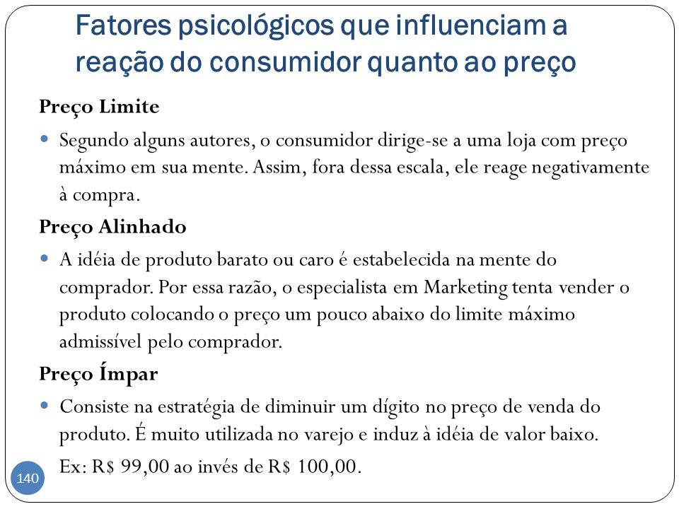 Fatores psicológicos que influenciam a reação do consumidor quanto ao preço