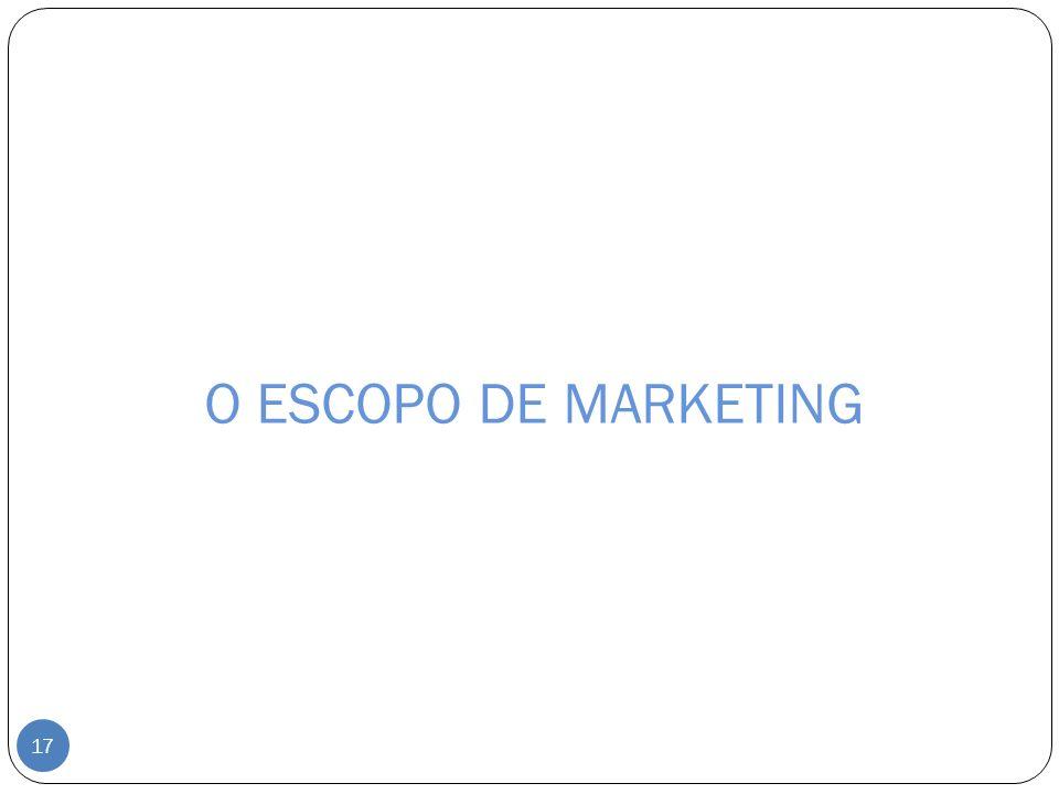 O ESCOPO DE MARKETING