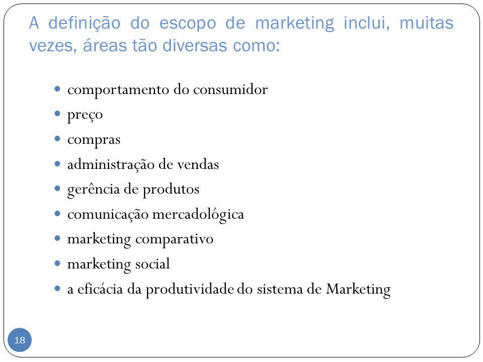 A definição do escopo de marketing inclui, muitas vezes, áreas tão diversas como: