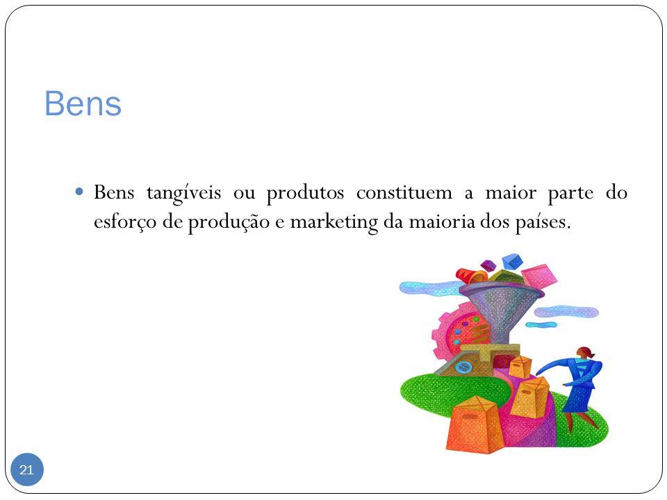 Bens Bens tangíveis ou produtos constituem a maior parte do esforço de produção e marketing da maioria dos países.