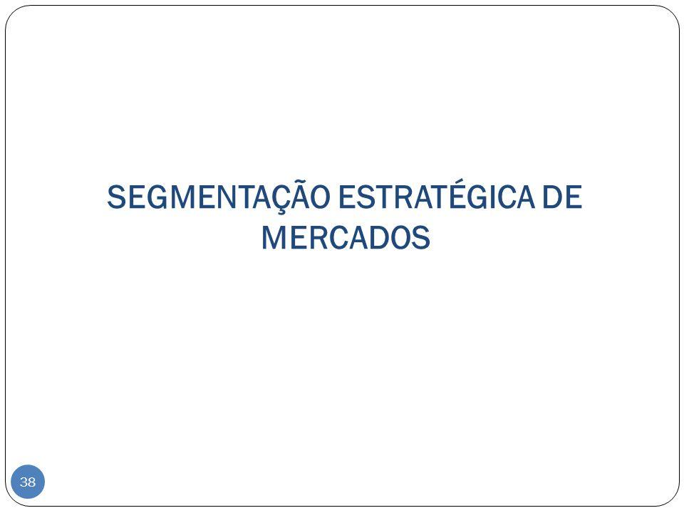SEGMENTAÇÃO ESTRATÉGICA DE MERCADOS