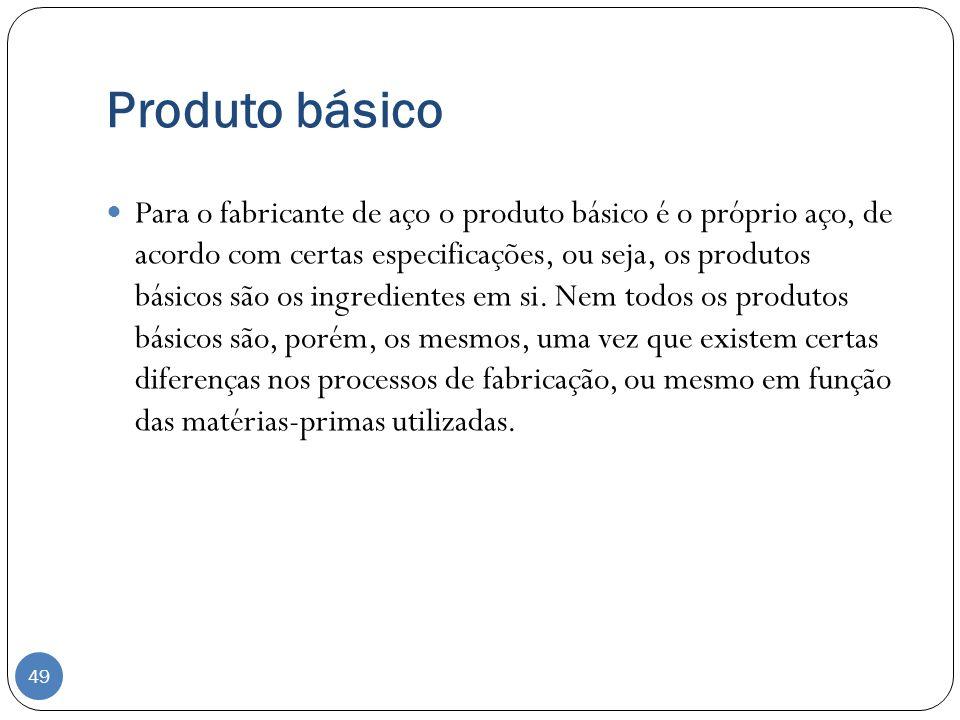 Produto básico