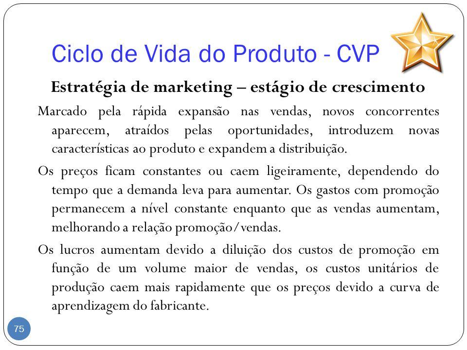 Ciclo de Vida do Produto - CVP