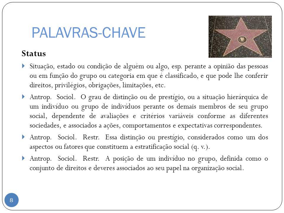 PALAVRAS-CHAVE Status