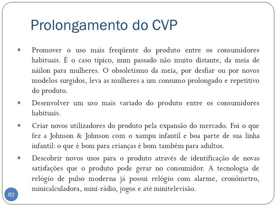 Prolongamento do CVP