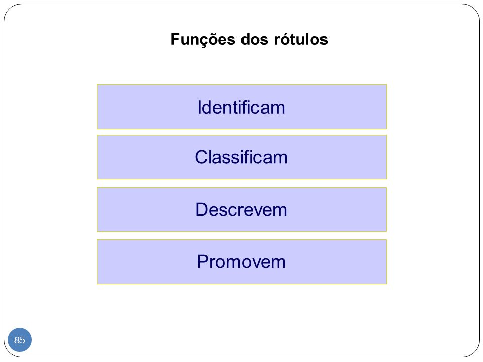 Funções dos rótulos Identificam Classificam Descrevem Promovem
