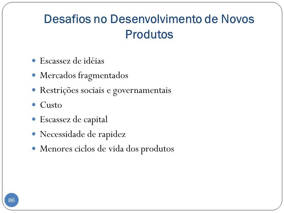 Desafios no Desenvolvimento de Novos Produtos