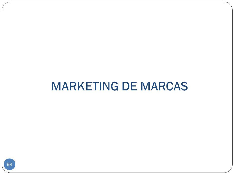 MARKETING DE MARCAS