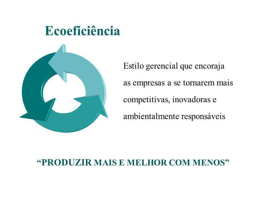 Ecoeficiência Estilo gerencial que encoraja as empresas a se tornarem mais competitivas, inovadoras e ambientalmente responsáveis.