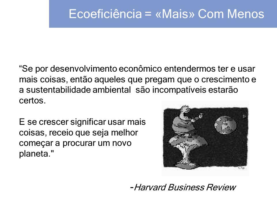 Ecoeficiência = «Mais» Com Menos