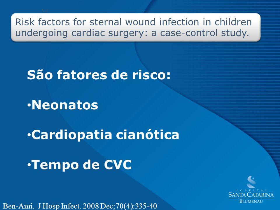 Cardiopatia cianótica Tempo de CVC