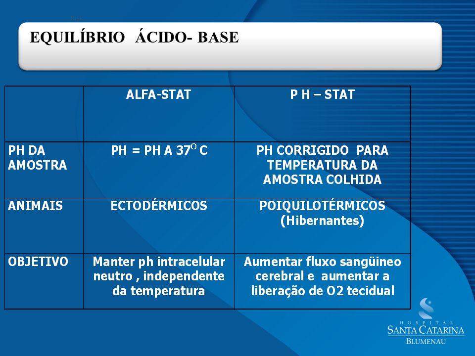 EQUILÍBRIO ÁCIDO- BASE