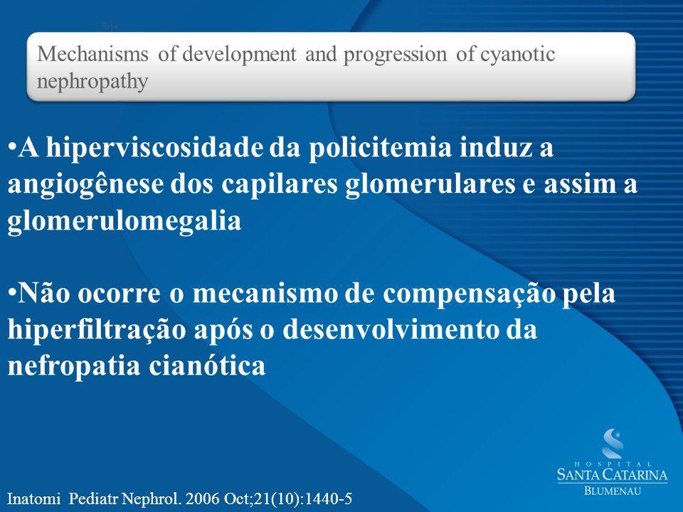 RiskMechanisms of development and progression of cyanotic nephropathy.