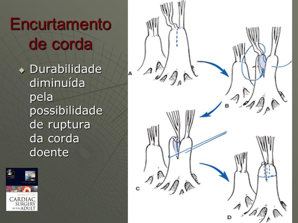 Encurtamento de corda Durabilidade diminuída pela possibilidade de ruptura da corda doente