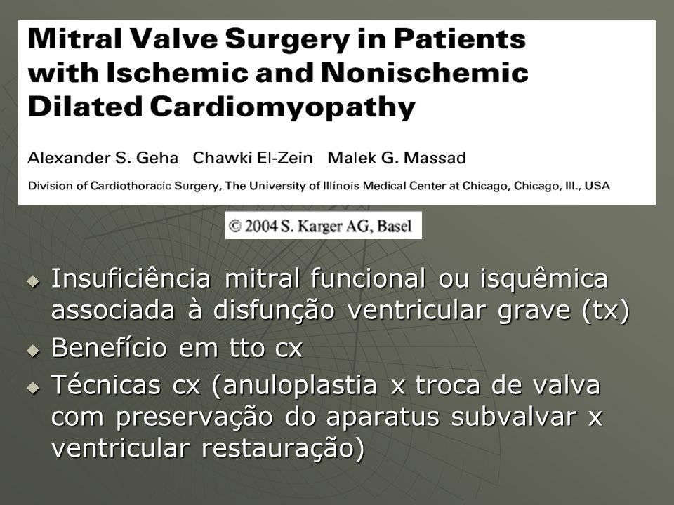 Insuficiência mitral funcional ou isquêmica associada à disfunção ventricular grave (tx)