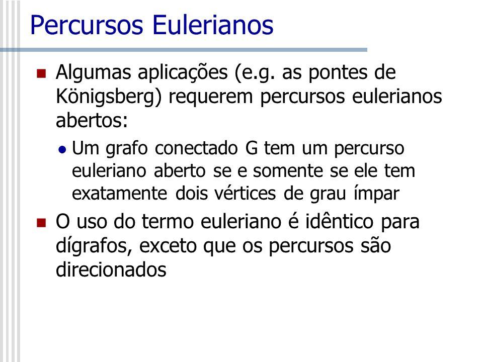 Percursos Eulerianos Algumas aplicações (e.g. as pontes de Königsberg) requerem percursos eulerianos abertos: