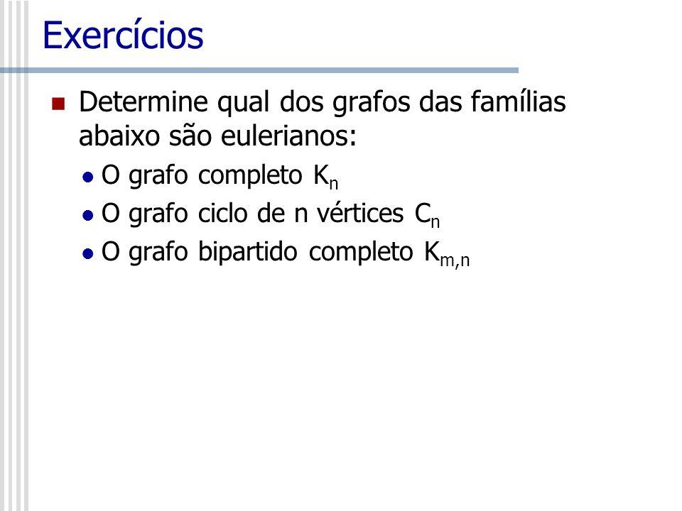 Exercícios Determine qual dos grafos das famílias abaixo são eulerianos: O grafo completo Kn. O grafo ciclo de n vértices Cn.
