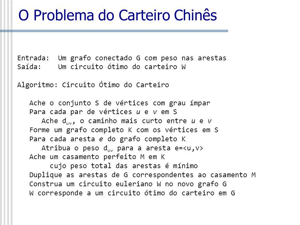 O Problema do Carteiro Chinês