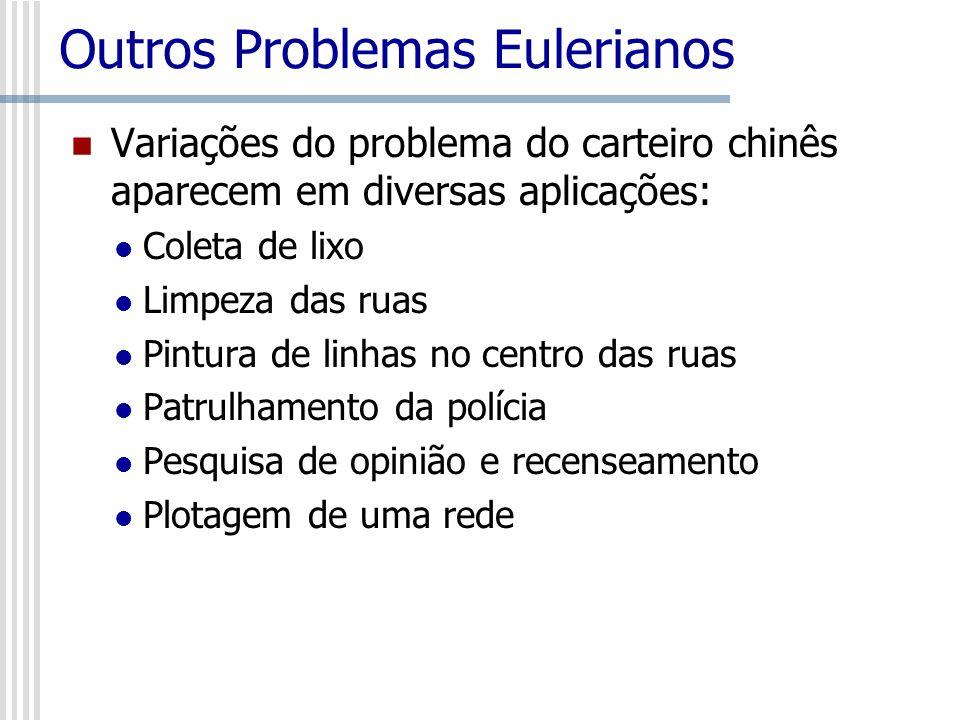 Outros Problemas Eulerianos
