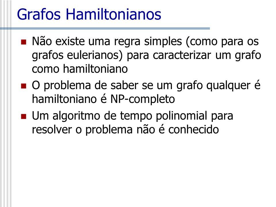 Grafos Hamiltonianos Não existe uma regra simples (como para os grafos eulerianos) para caracterizar um grafo como hamiltoniano.