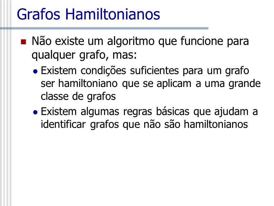 Grafos HamiltonianosNão existe um algoritmo que funcione para qualquer grafo, mas:
