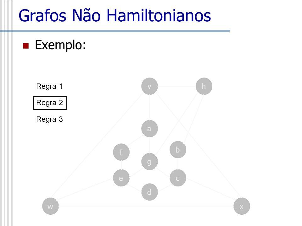 Grafos Não Hamiltonianos