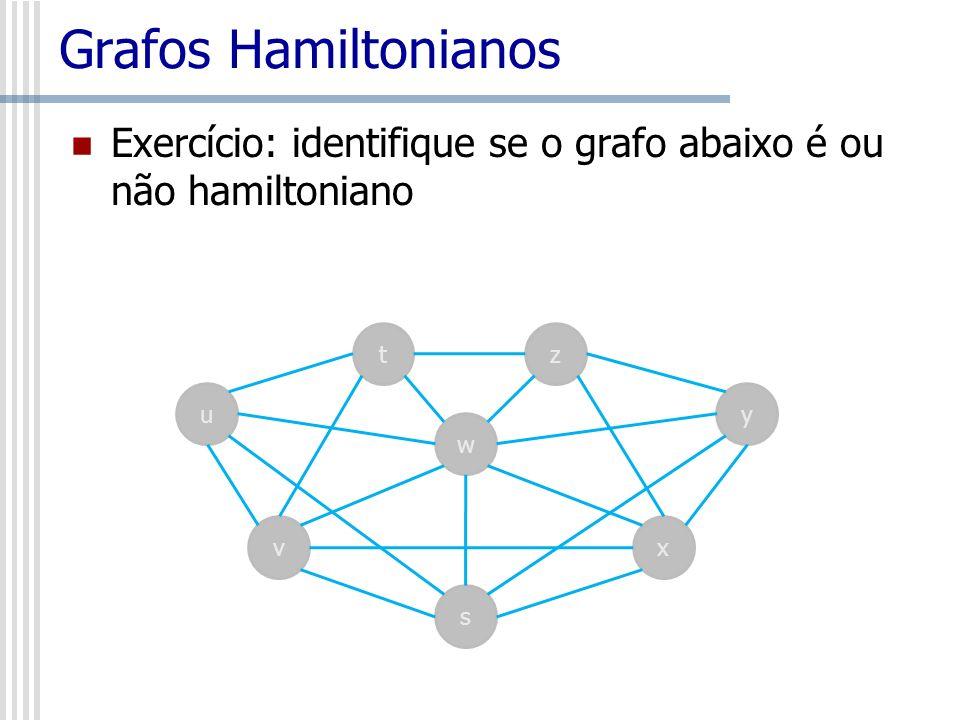 Grafos Hamiltonianos Exercício: identifique se o grafo abaixo é ou não hamiltoniano. t. z. u. y.