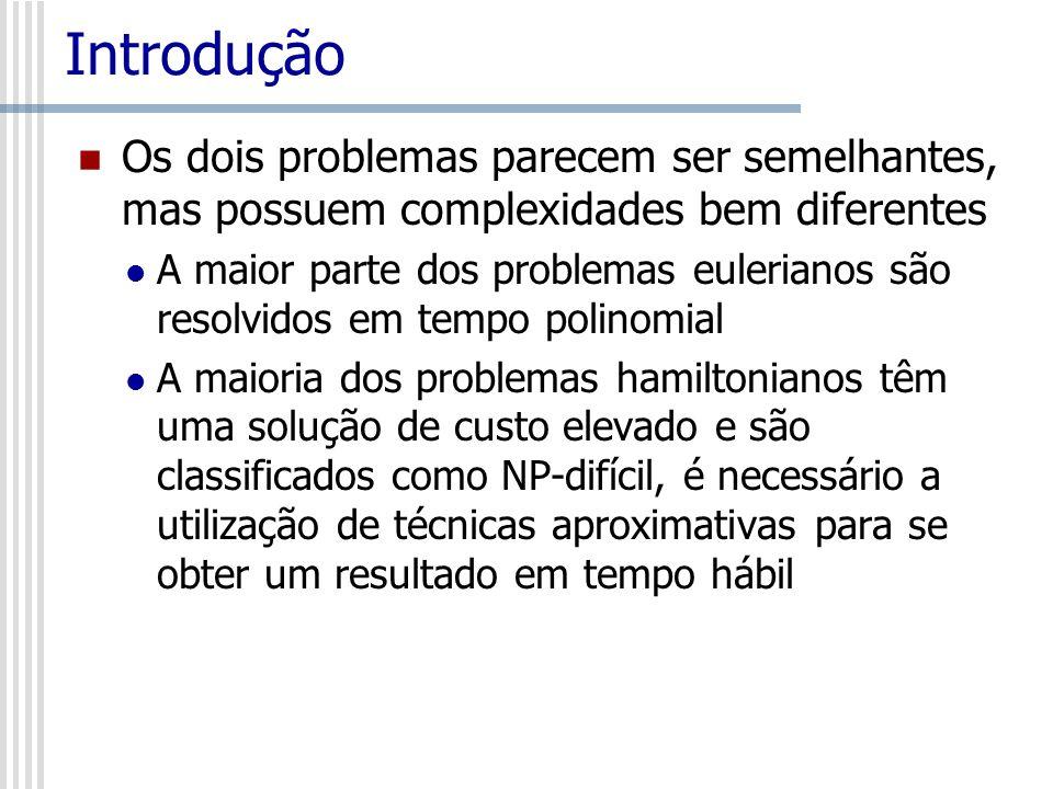 Introdução Os dois problemas parecem ser semelhantes, mas possuem complexidades bem diferentes.