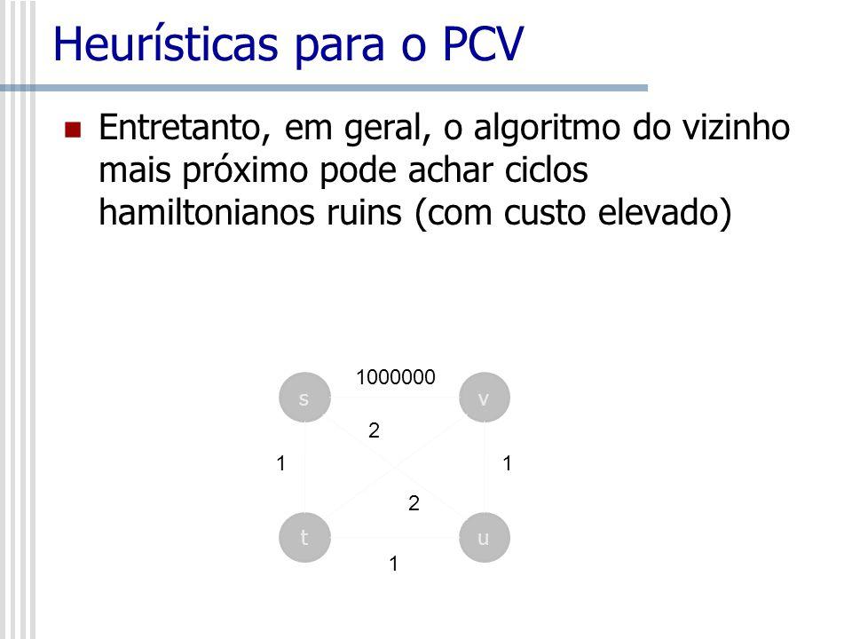 Heurísticas para o PCVEntretanto, em geral, o algoritmo do vizinho mais próximo pode achar ciclos hamiltonianos ruins (com custo elevado)