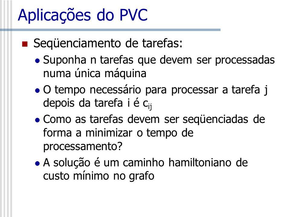 Aplicações do PVC Seqüenciamento de tarefas: