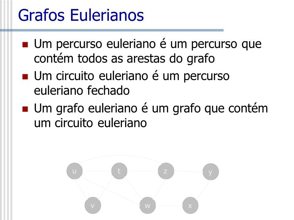 Grafos Eulerianos Um percurso euleriano é um percurso que contém todos as arestas do grafo. Um circuito euleriano é um percurso euleriano fechado.
