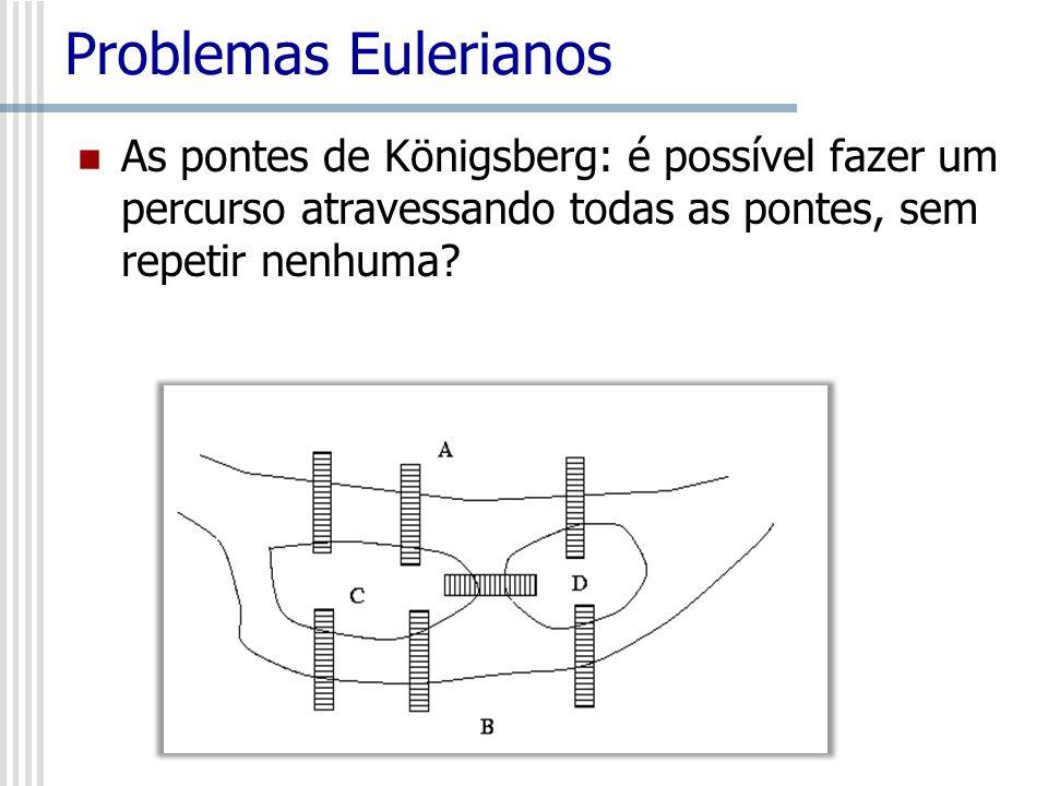 Problemas Eulerianos As pontes de Königsberg: é possível fazer um percurso atravessando todas as pontes, sem repetir nenhuma
