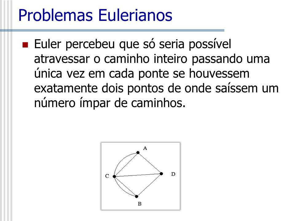 Problemas Eulerianos