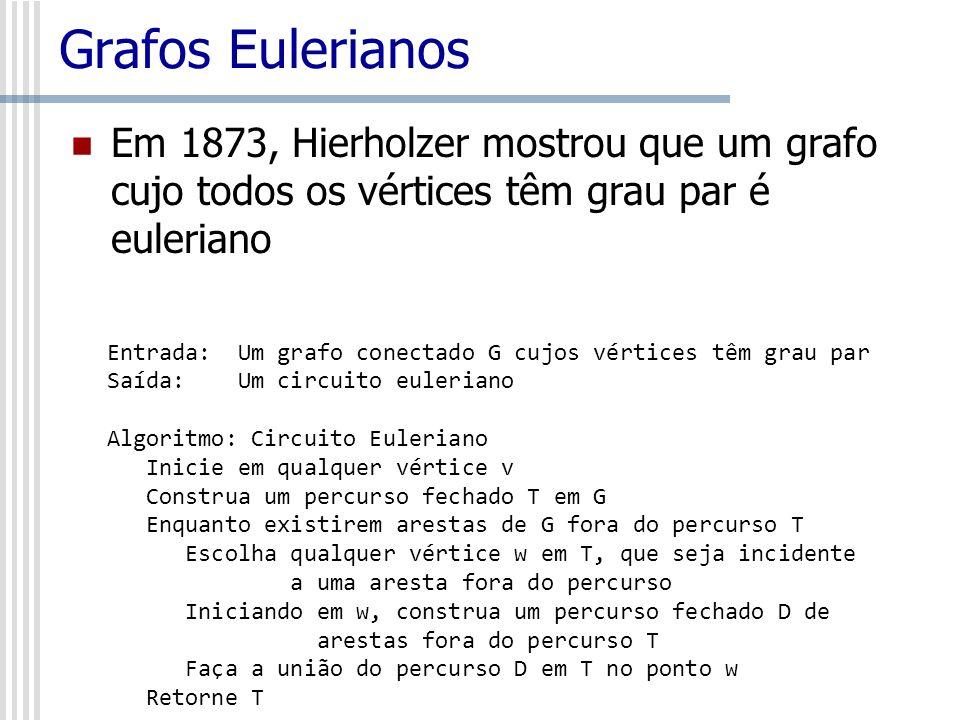 Grafos EulerianosEm 1873, Hierholzer mostrou que um grafo cujo todos os vértices têm grau par é euleriano.