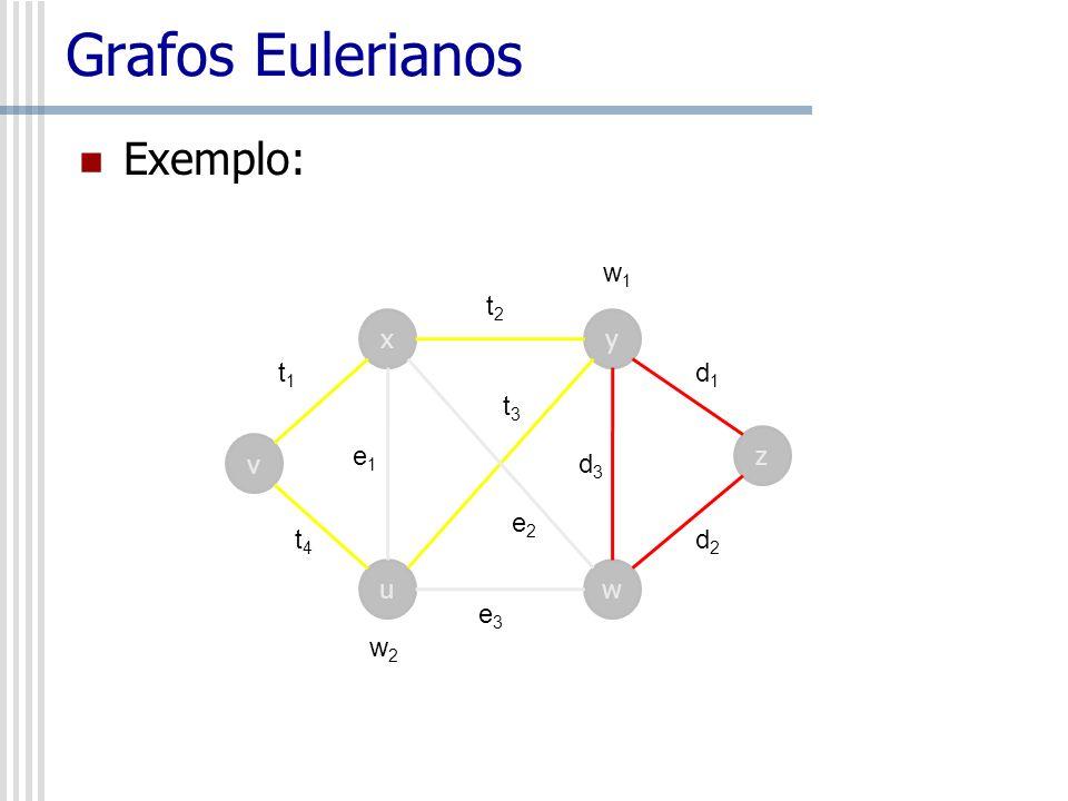 Grafos Eulerianos Exemplo: w1 t2 x y t1 d1 t3 z v e1 d3 e2 t4 d2 u w