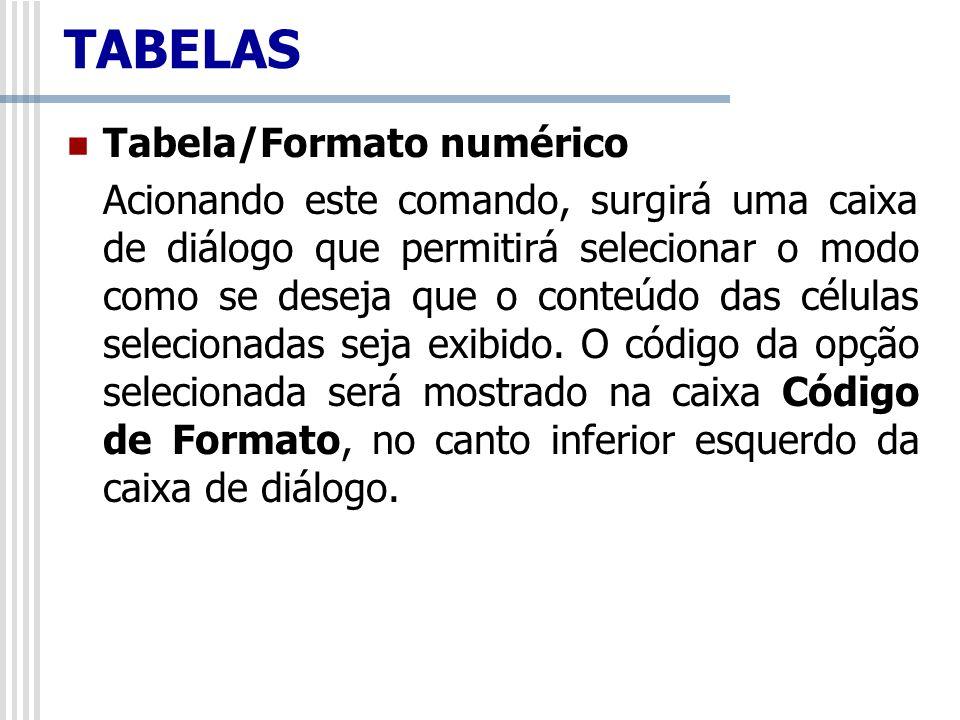 TABELAS Tabela/Formato numérico