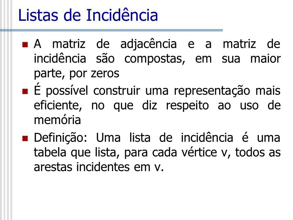 Listas de Incidência A matriz de adjacência e a matriz de incidência são compostas, em sua maior parte, por zeros.