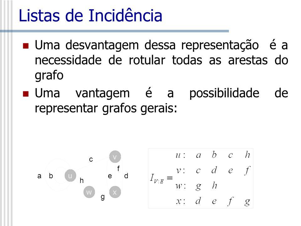 Listas de Incidência Uma desvantagem dessa representação é a necessidade de rotular todas as arestas do grafo.